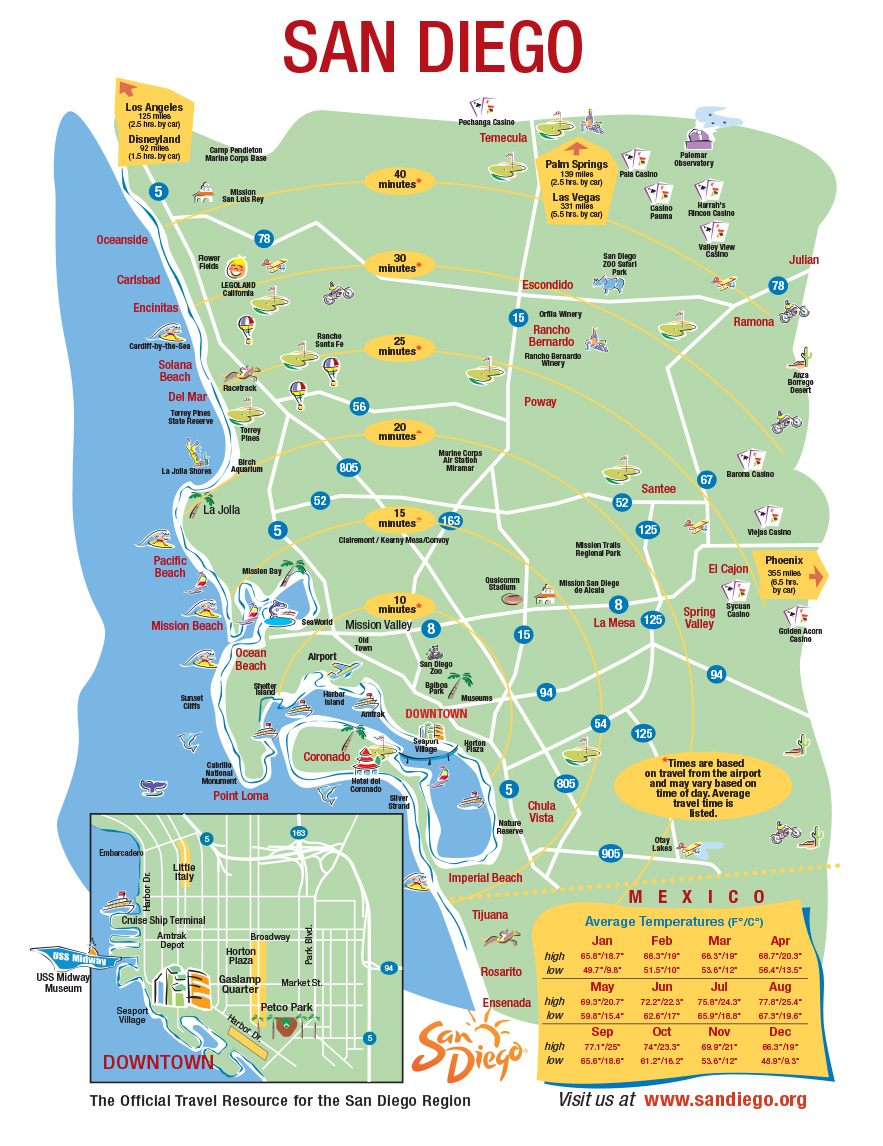 Driving Distances San Diego Infographic