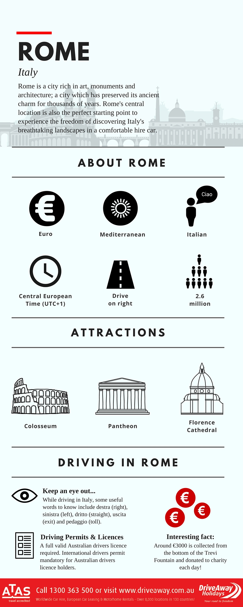 Driving Rome Infographic