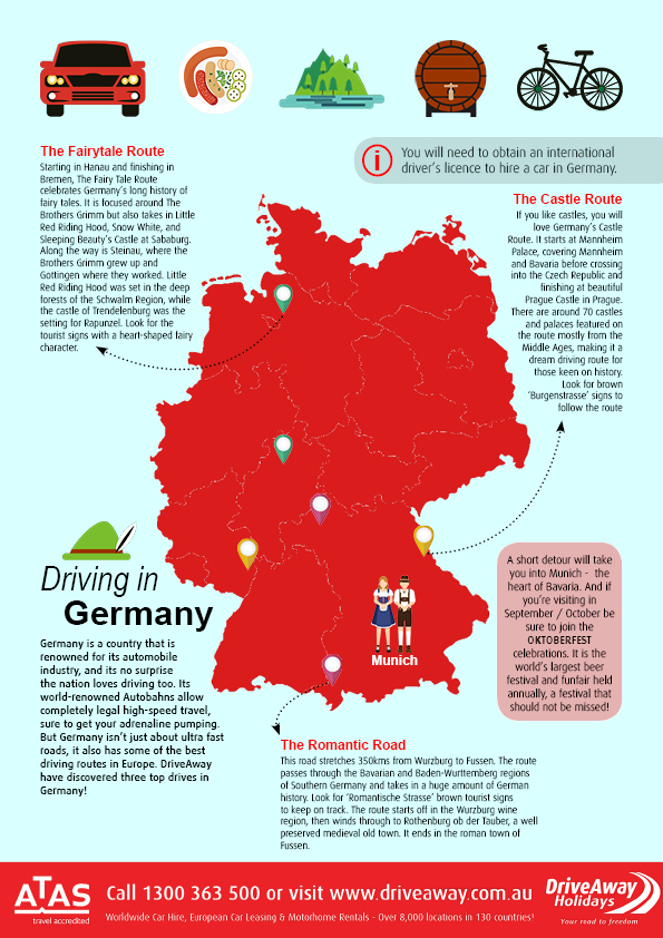 Germany Top Drives Infographic