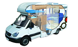 Motorhome Vehicle Guide DriveAway Holidays RV Hire - Small motor homes