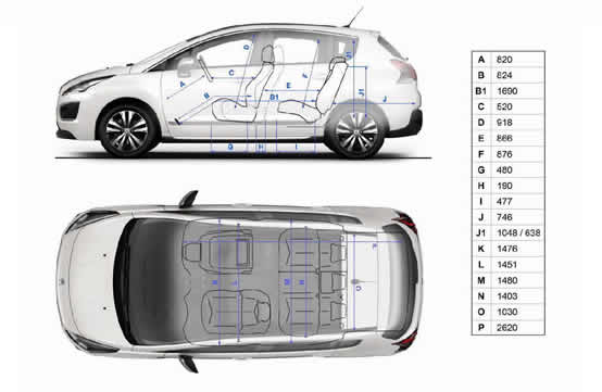 Inside Dimensions of the Peugeot 3008